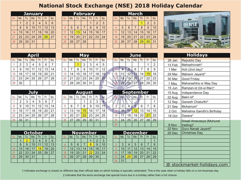 National Stock Exchange of India 2018 / 2019 Holidays : NSE ...