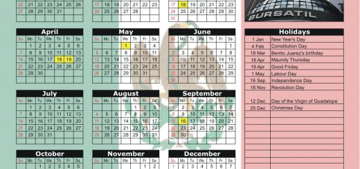 Mexican Stock Exchange (BMV) 2019 Holiday Calendar